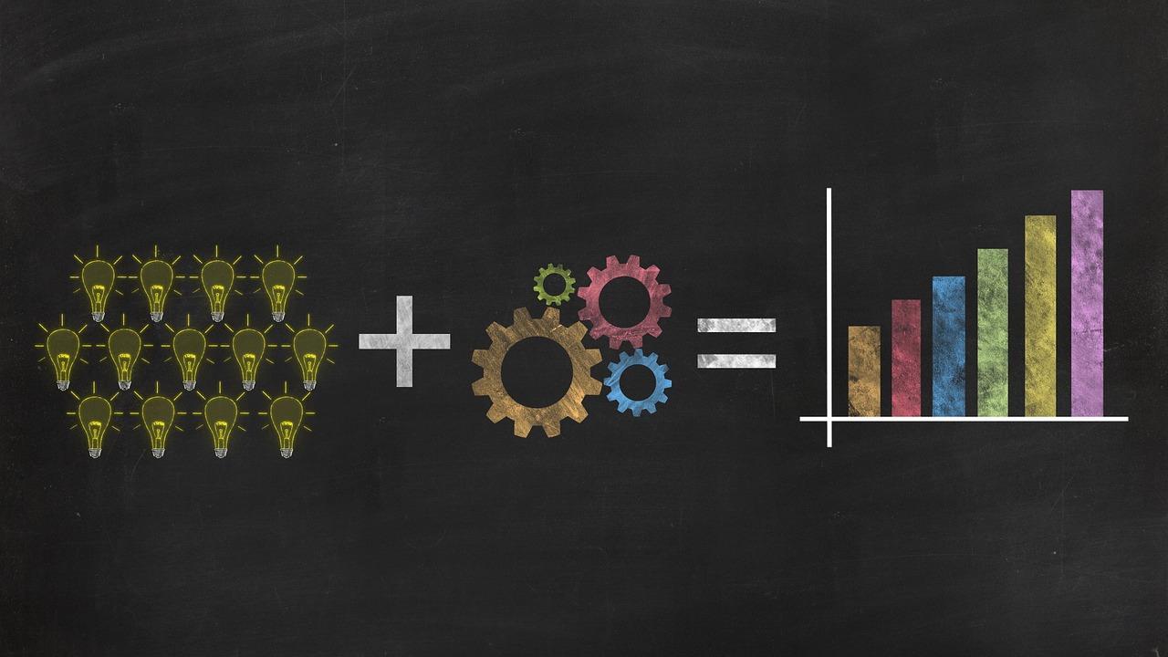 Hoe de SKILLED-methode als meest innovatieve posttrainingmethode je 5 voordelen oplevert